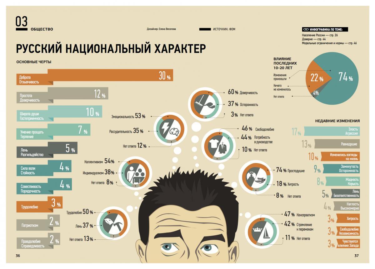 Запретное фото русских женщин домашнее фото 637-668