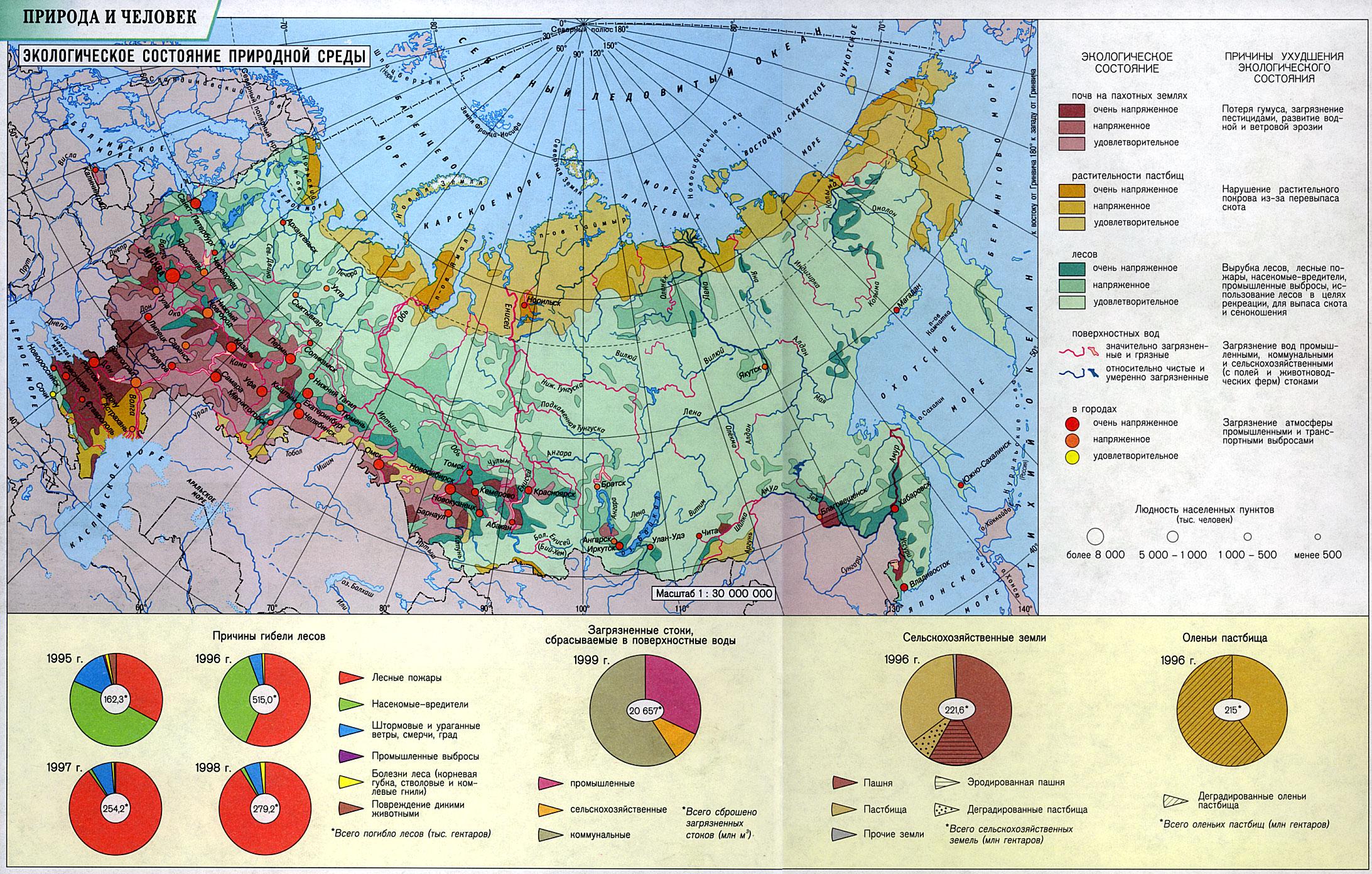 сколько процентов территории занимают равнины